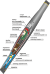 Муфта соединительная 10 СТп (тк)-3ж (70-120)